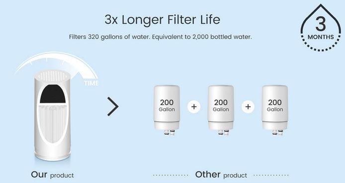 waterdrop faucet lasting